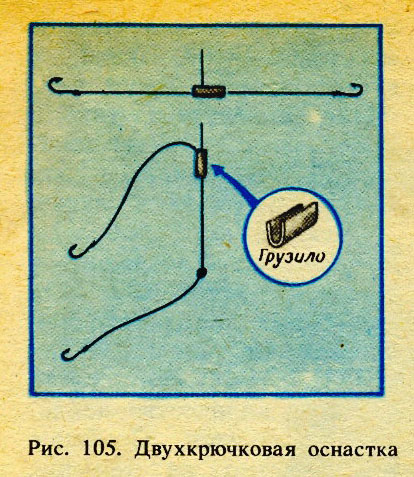 как сделать поплавочную удочку с 2 крючками